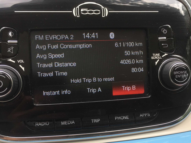 Spotřeba Fiatu 500 na operativní leasing